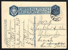 STORIA POSTALE AOI 1936 Cartolina Franchigia da PM 210 a Urbisaglia (FILT)