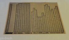 Microfich Catalogo parti di ricambio FIAT UNO DIESEL-TURBO D. 60331345