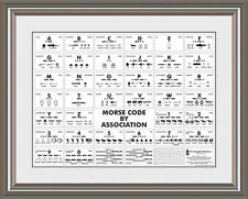 The Morse Code Poster