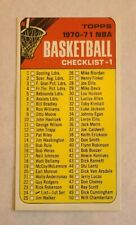 1970-71 Topps Basketball #24 Checklist Unmarked!!! - VG