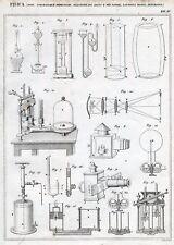 Lanterna Magica, Fontane Pneumatiche, Gas. Copper engraving.+ Passepartout. 1866