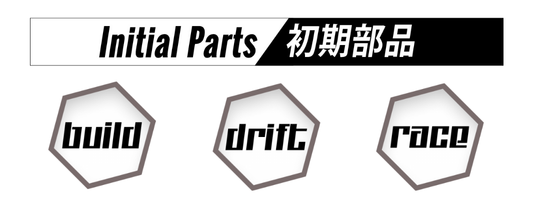Initial Parts