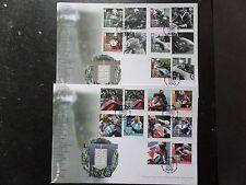 I.O.M.2007 TT 100 Perf 14 1/2 + Labels 10 values  FDC ex Book Sheet