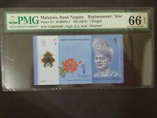 ZA 0026868 RM1 Polymer PMG 66 EPQ Malaysia