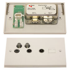 Triax DDU Outlet Wall Plate MPN 304115