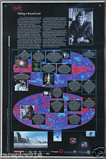 The History of Physic Taking a second look 1985 Poster American Physical Society