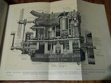 Motor Engine as of 1921 Foldout Pages From 1920's Encyclopedia to Frame ?