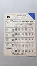Innocenti Mini T 1968 listino prezzi e rateazioni no depliant brochure