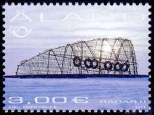 Aland 2002 Nordic Modern Art, Postal Cooperation, MNH / UNM