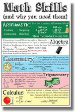 Math Skills - NEW Classroom Math and Science Poster