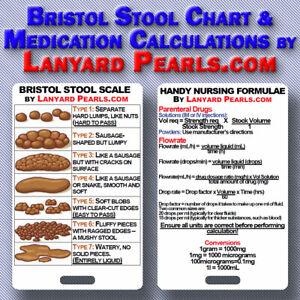 Medication Calculation & Bristol Stool chart PVC lanyard reference badge card