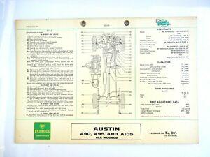 BP LUBRICATION CHART AUSTIN A90 A95 A105 introduced 1955