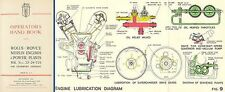 ROLLS ROYCE MERLIN 22 24 T (20 XX)  ENGINE MANUAL rare WW2 PERIOD archive detail