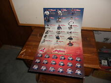 2009 Cleveland Indians The Plain Dealer 18 Pin Collection Set NICE