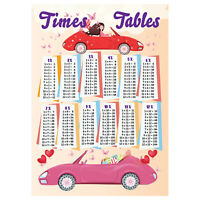 Times Tables Poster | Maths Wall Chart Multiplications Educational | Girl Kids