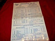 Vintage 1958 Peters Ammunition Retail Price List, DuPont, Shotgun and Rifle.