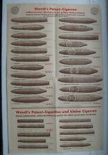 Купить сигареты из европы в спб табачные изделия с 1 января