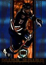 Edmonton Oilers