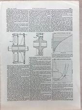 Curves For Cogging Three Ton Ingot: 1908 Engineering Magazine Print
