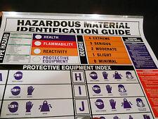 Lab Safety Supply 29