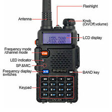 Two Way Radio Scanner Handheld Police Fire Transceiver EU Walkie Talkies HAM NE