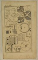 AUGE Augenarzt Medizin Optik Original Kupferstich um 1780 Forschung Wissenschaft