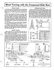 Delta Rockwell Metal Turning with the Compund Slide Rest Instructions