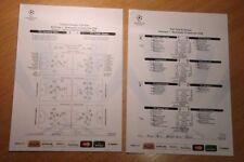 Russia Teams O-R Football European Club Fixture Programmes