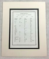 1821 Antique Print Ancient Phoenician Alphabet Classical Antiquity Engraving