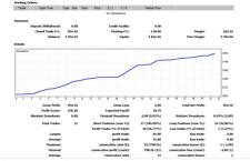 NEW HOLY GRAIL PREDATOR V12+ HIGH PROFIT NO REPAINT REALTIME MT4 INDICATOR FOREX