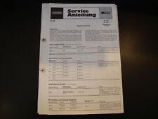Original Service Manual  Grundig RF 620 RF 640