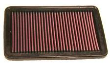 K&N 33-2282 High Flow Air Filter fits Suzuki Liana and Aerio 2001-2007
