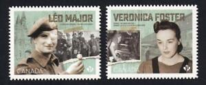 Canada 2020 WWII Victory in Europe, MNH die cut pair from Quarterly Pack