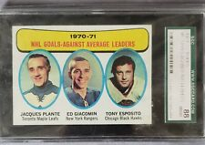 1971-72 Topps Goalie Average Leaders, Plante, Esposito & Giacomin # 6. SGC: 88