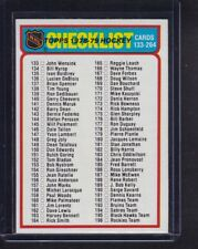 Checklist 1978-79 Topps Hockey Card # 259 Unmarked NEAR MINT Condition !