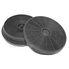 BEKO HL61PX HLC61X H101PK Cooker Hood Charcoal Air Filter Carbon Vent Filters x2