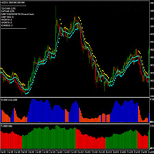 New Science of Forex Trading Indicator  System + Free Bonus
