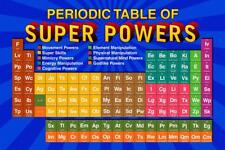 Periodic Table of Super Powers Blue Reference Chart Mural Poster 36x54 inch