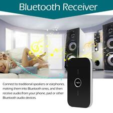 2-in-1 A2DP Wireless Bluetooth Transmitter & Receiver Stereo Audio Adapter T5S8