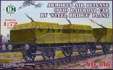 1/72 Wwii Armored air defense railroad car Ummt616 Models kits