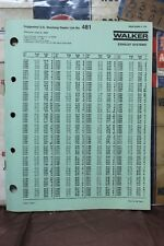 1981 WALKER EXHAUST SYSTEMS DEALER PRICE LIST No. 481 WEATHERLY 170  (175)