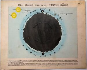 1855 Astronomy The Earth and its Atmosphere Antique Litho Map