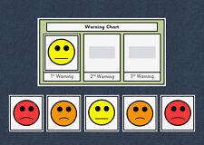 Warning Chart - Autism / Behaviour / Speech and Language / Special Needs / Eyfs