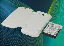 Nueva batería para Samsung Galaxy S3 Galaxy Siii Gt-i9300 eb-l1g6lluc Li-ion