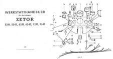 Reparatur Werkstatthandbuch Zetor 5211, 5245, 6211, 6245, 7211, 7245