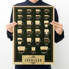 Poster Picture Italy Coffee Espresso Matching Diagram Paper Cafe Kitchen Decor