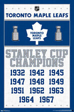 Toronto Maple Leafs 11-TIME STANLEY CUP CHAMPIONS Commemorative NHL Wall POSTER
