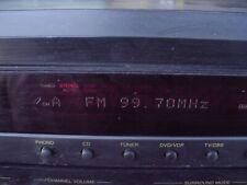Denon AVR-65 5.1 Channel Home Theatre Stereo Receiver