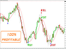Powerful Forex Trading System - Indicator, Strategy and Signals 2020 .