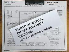 1963 1964 Austin Series A-55 Models AEA Wiring Diagram Chart